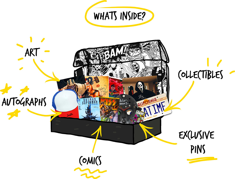 What's Inside the Bam Box?