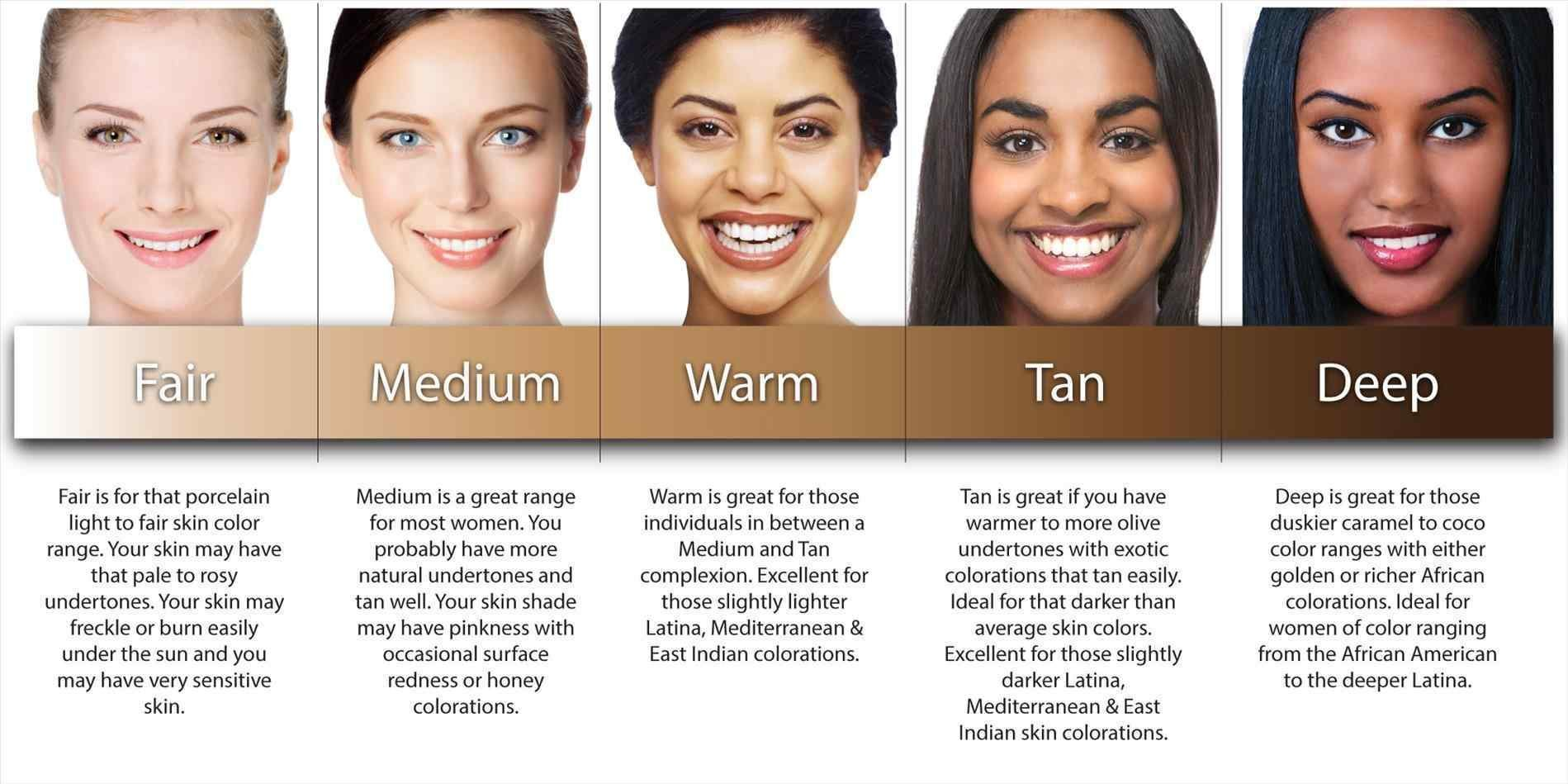Shades Of Beauty By Zoey James Skin Tone Chart