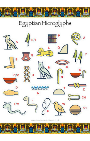 Ancient Egypt Hieroglyph Card