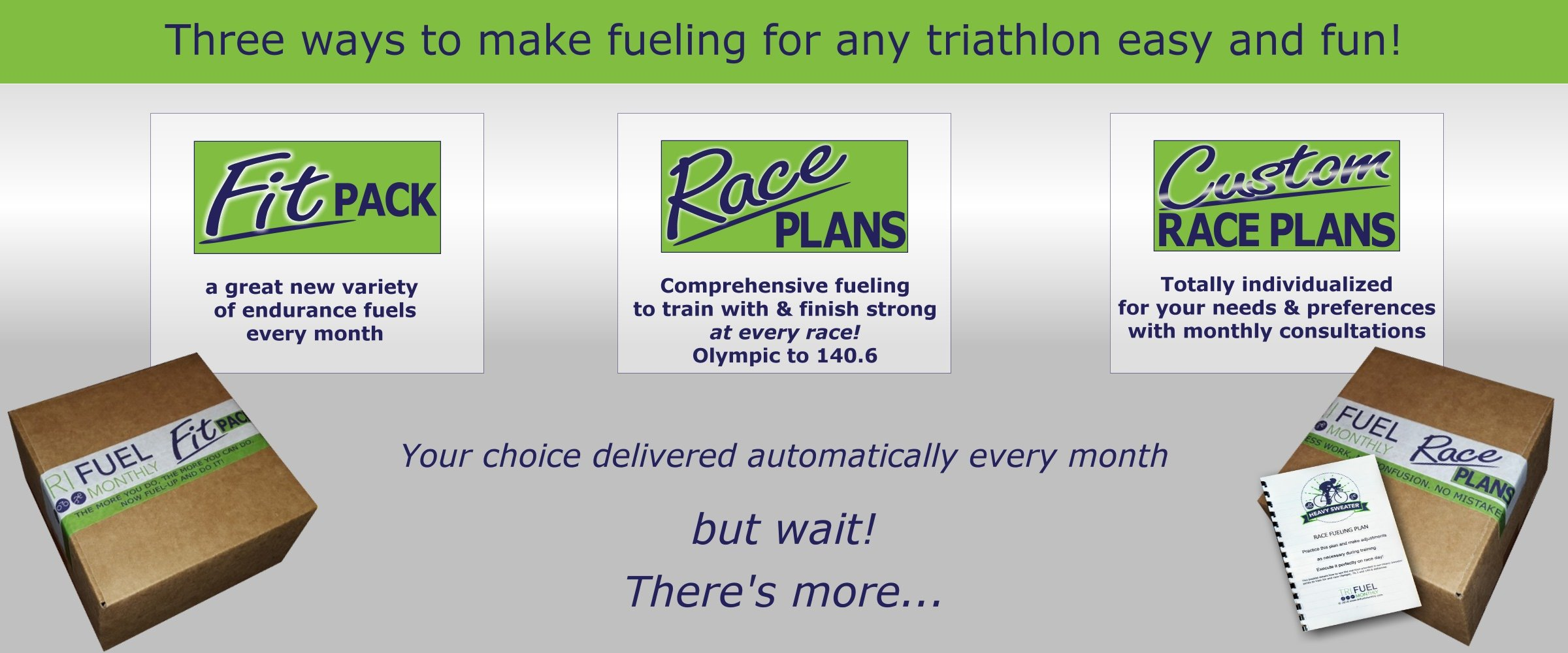 Three ways to make fueling for any triathlon easy and fun! Fit Pack, Race Plans and Custom Race Plans. Your choice delivered automatically every month. But wait, there's more!